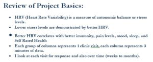 HRV with Acupuncture