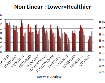 Acupuncture for Anxiety, Clinical Case with HRV data  Ta.Ta. edition 2
